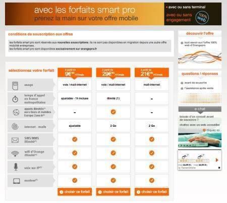 Orange-Smart-Pro