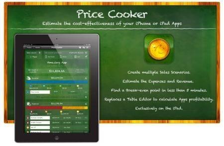 business-model-rentabilite-app-ipad