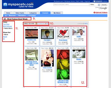 myspace-categories