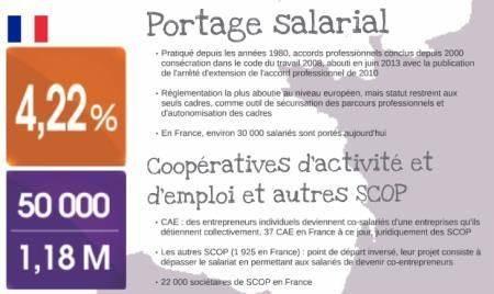 portage_cae_scop