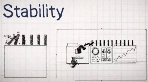 pub-google-chrome-stabilite