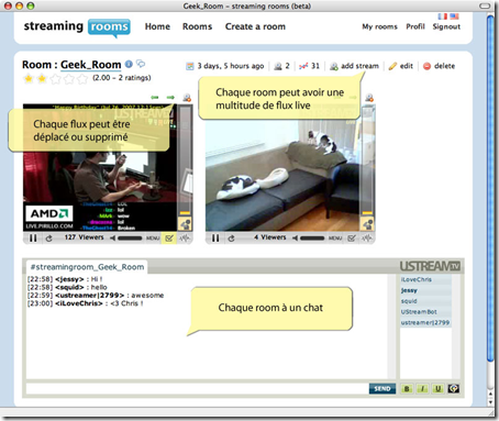 Streaming Rooms : flux video multiples et chat room