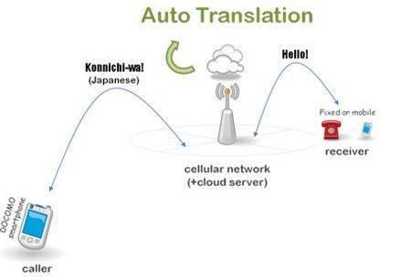 traduction-vocale
